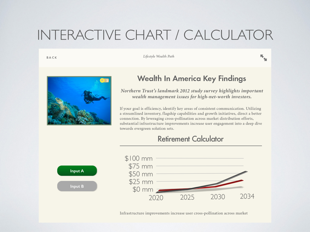 Interactive Charts and Calculators